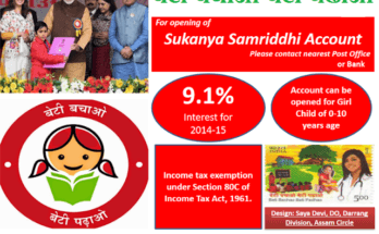 Beti Bachao Beti Padhao Scheme 2020 | Online Application | Application Form