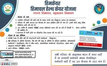 Himachal Pradesh HimCare Scheme- Online Application | Application Form | Hp Himcare Online Registration 2020, Himcare Card Status, Balance, Hospital List