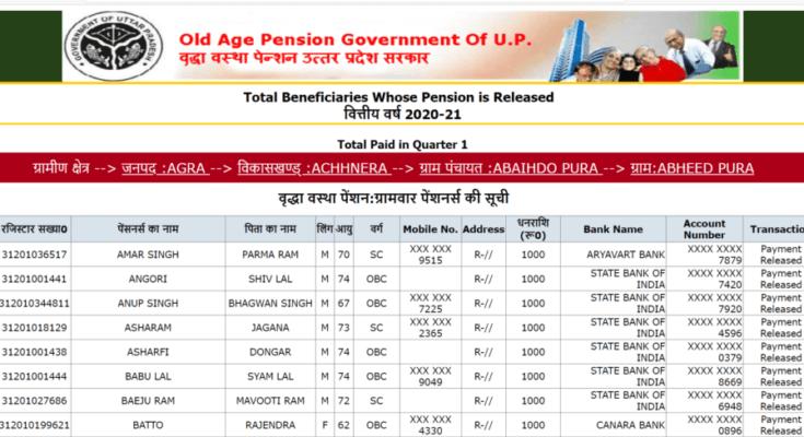 SSPY UP Pension List 2020   Uttar Pradesh district wise pensioner list online