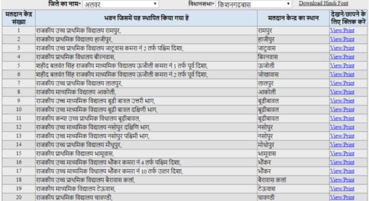 Rajasthan Voter List 2020 | Rajasthan Panchayat Election Voter List | Rajasthan Voter List, Electoral Roll