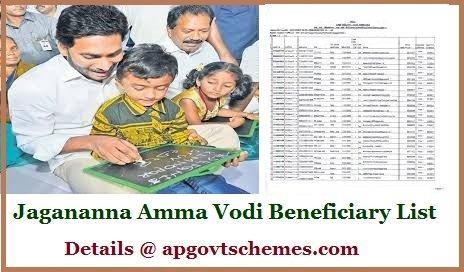 Amma Vodi List 2020: Final Eligibility List & Check Online Payment Status